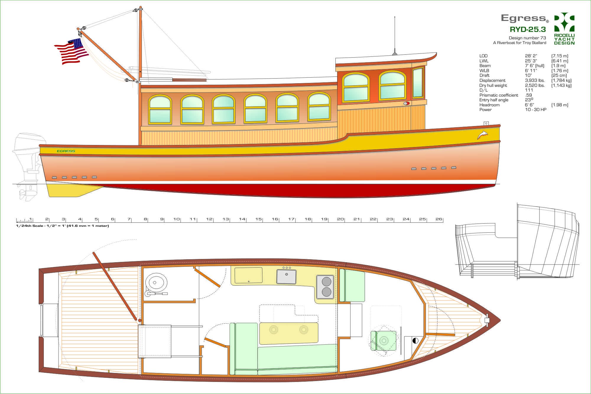 30 Plywood Sharpie Page 37 Boat Design Net
