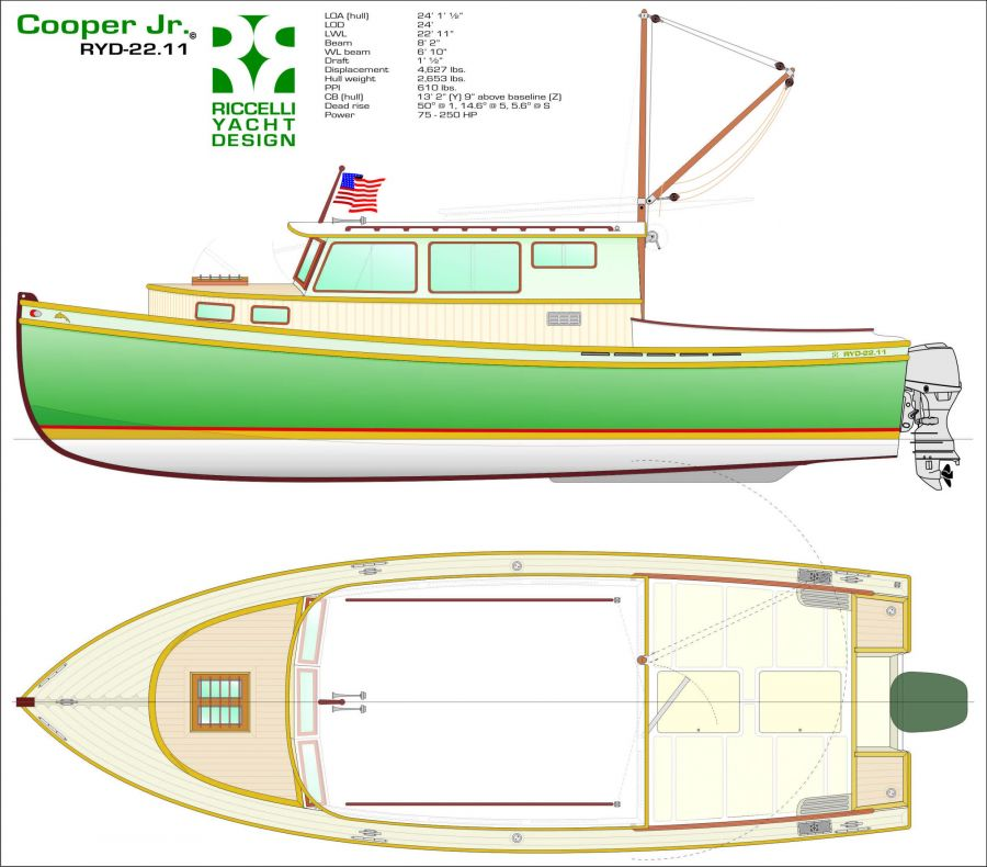 Glen-L Tango as a power cruiser - Boat Design Forums