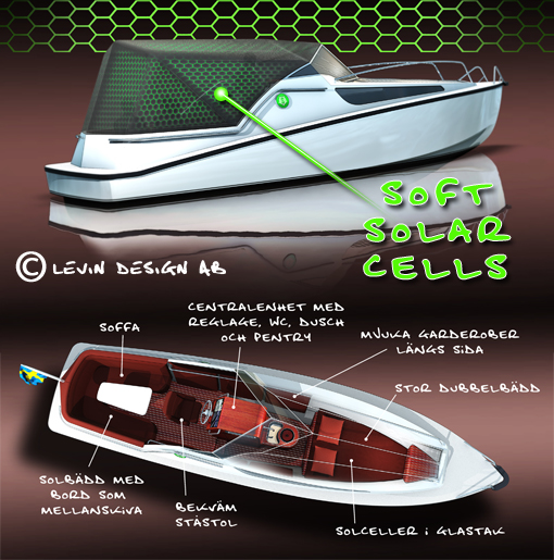 swedish_sodling_levin_design_2mqan_boat_concept_layout