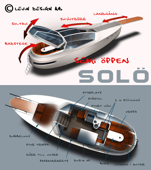swedish_sodling_levin_design_boat_design_concept_ideas
