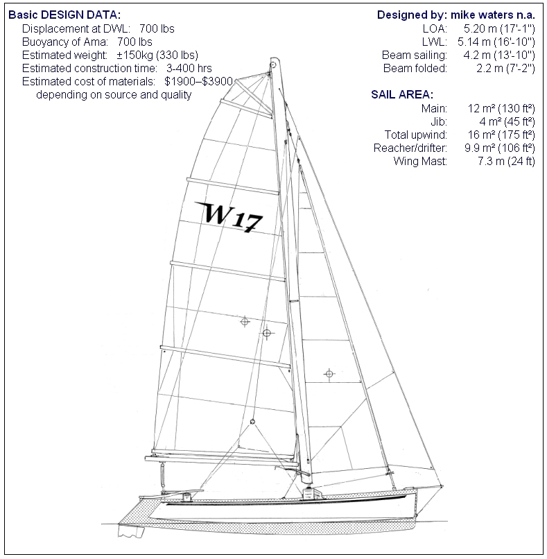 NET: Popular W17 trimaran plans