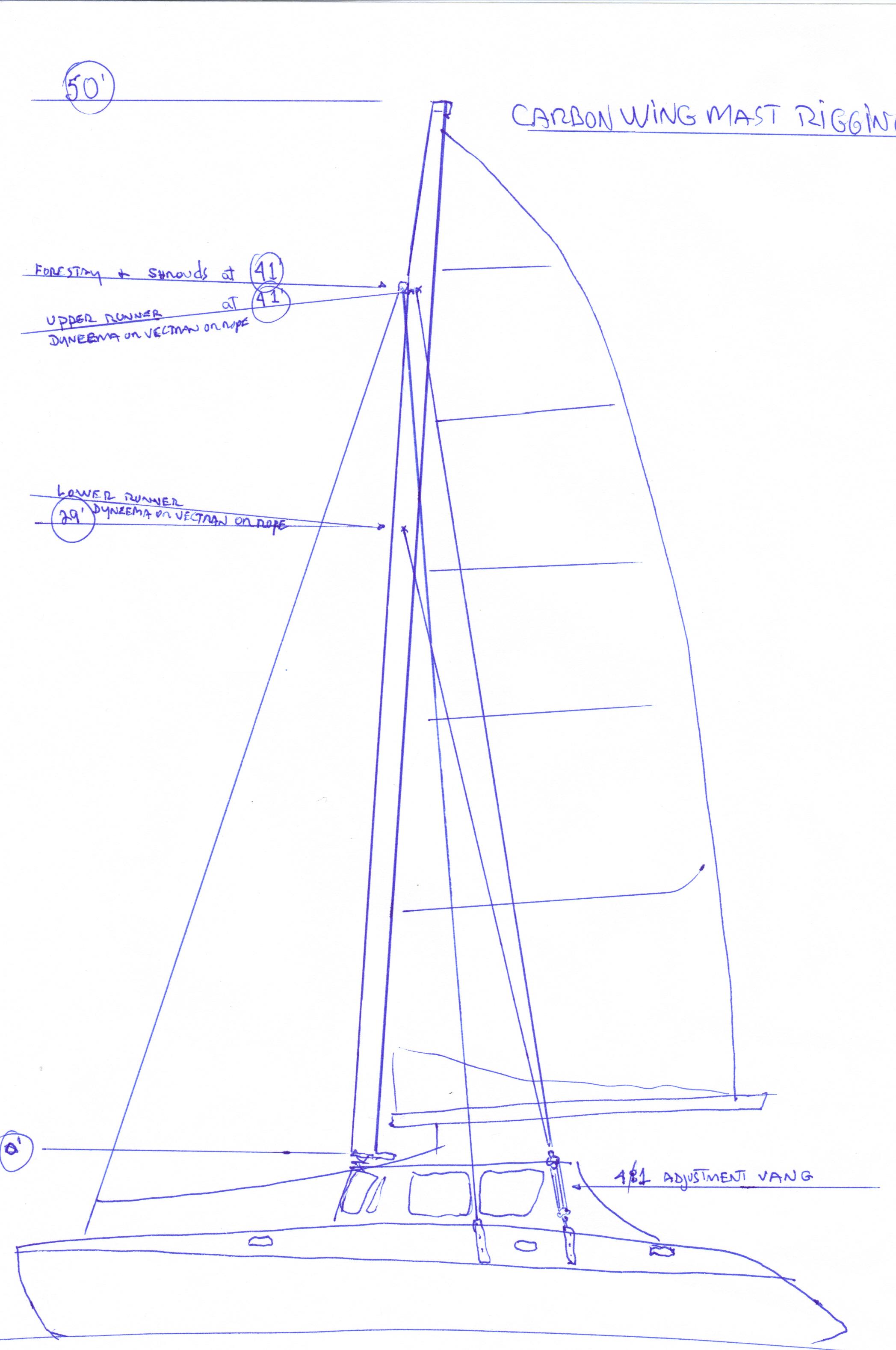 Snap Sailboat Mast Wiring Diagram Circuit Maker Photos On