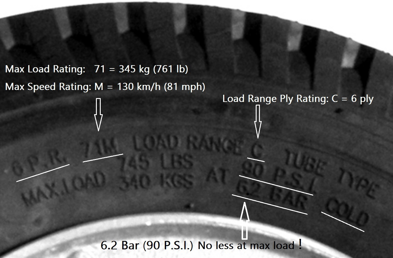 8 inch aluminum alloy rim integrated hub tire code info.jpg
