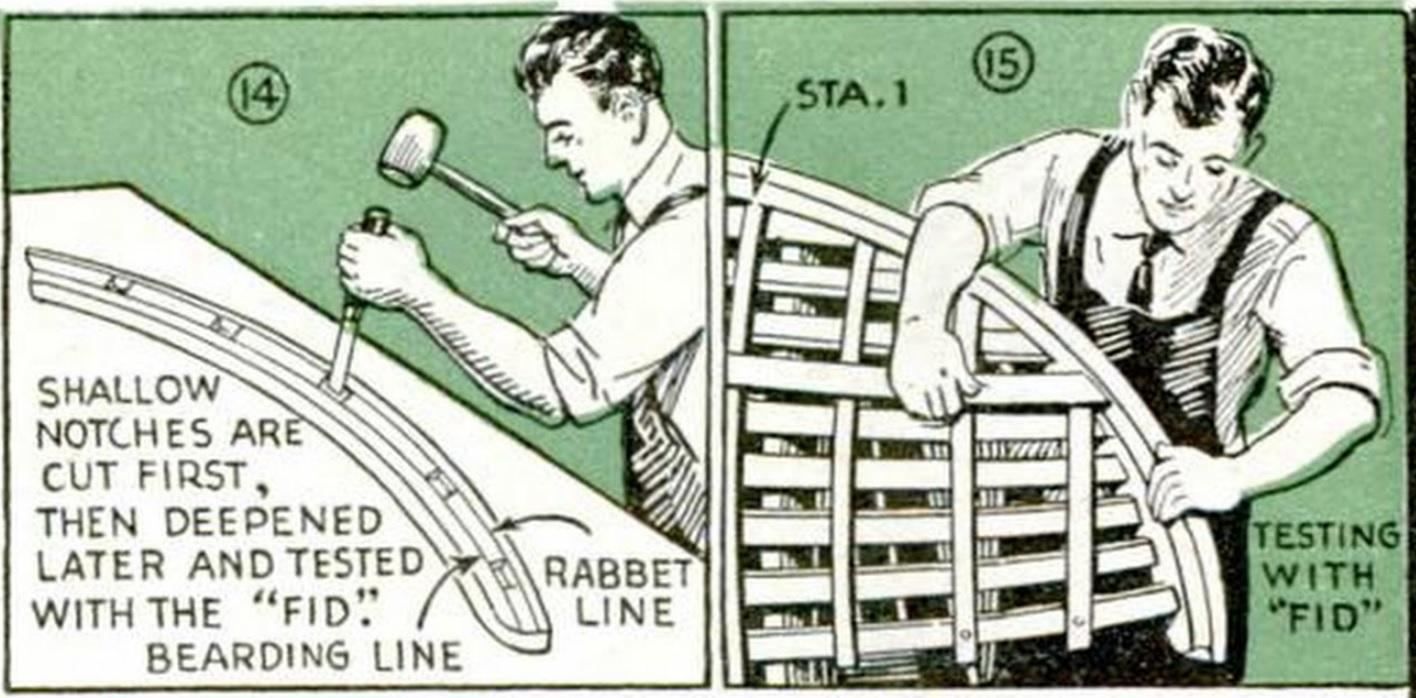 _Arrowhead_build_wearing_Tie_and_Apron_Charles_McAlay_Popular_Mechanics_Apr_1936_pg_597_fg_14_15.jpg