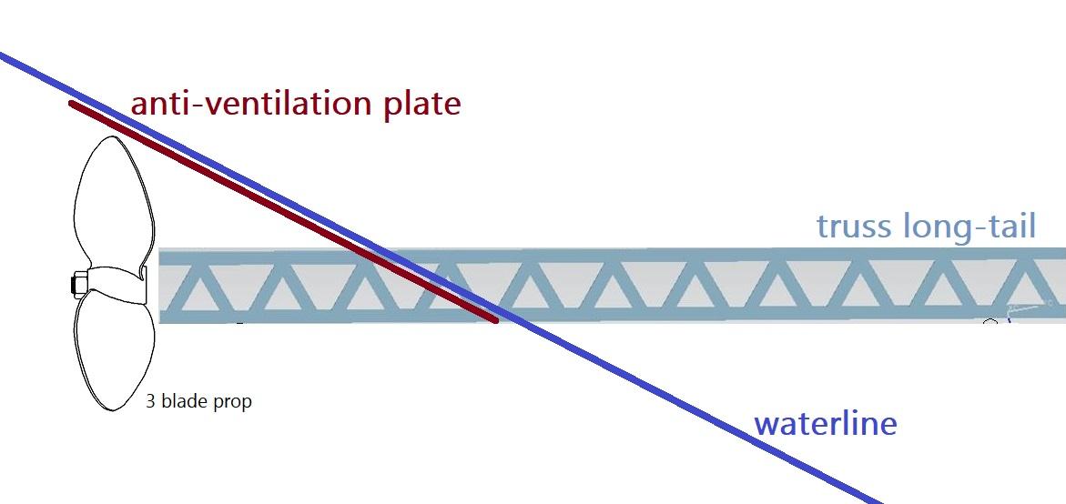 anti ventilation plate on truss long tail.jpg