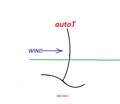 Automatic T-foil alt contrl.png