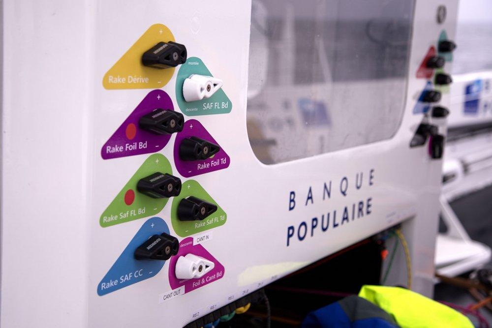 Banque Populaire foil control voile.bankpopulaire.fr.jpeg