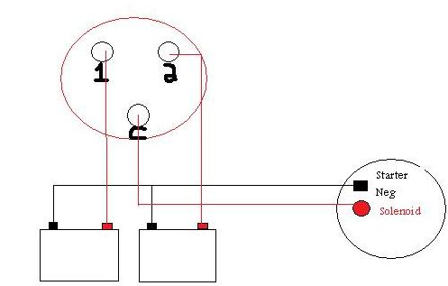 perko switch wiring diagram perko battery switch wiring diagram battery selector switch wiring diagram at eliteediting.co