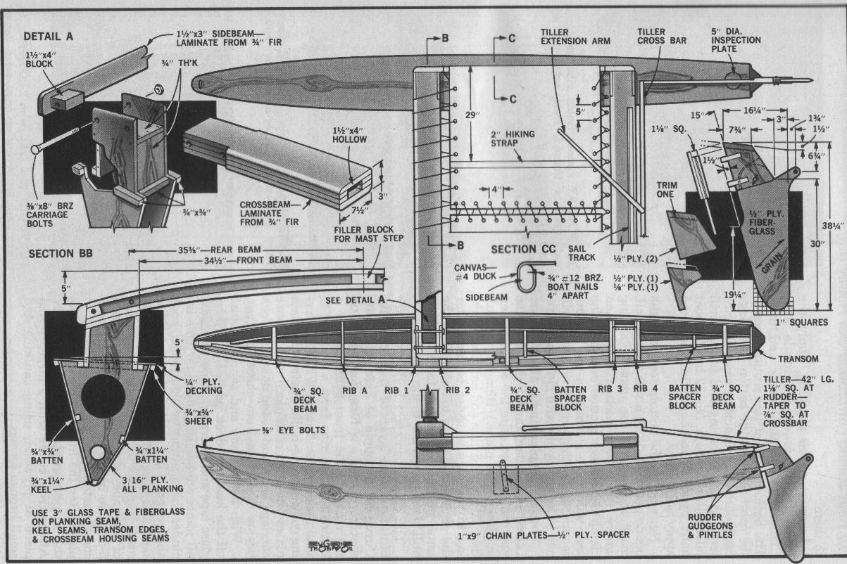 Hobby Kat | Boat Design Net
