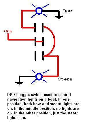 navigation light wiring for dual stations boat design net boat light switch wiring diagram at n-0.co