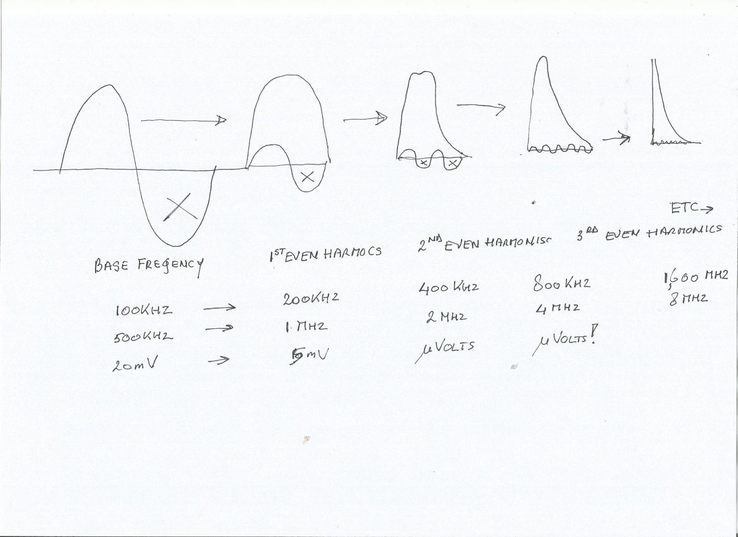 Boatdesign-sketch.jpg