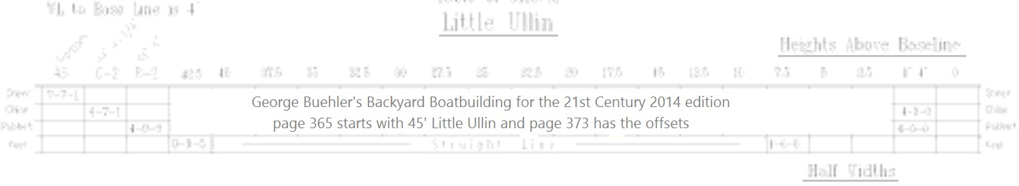 Buehlers Backyard Boatbuilding for the 21st Century 2014 page 373 Little Ullin 45 ft offsets.jpg