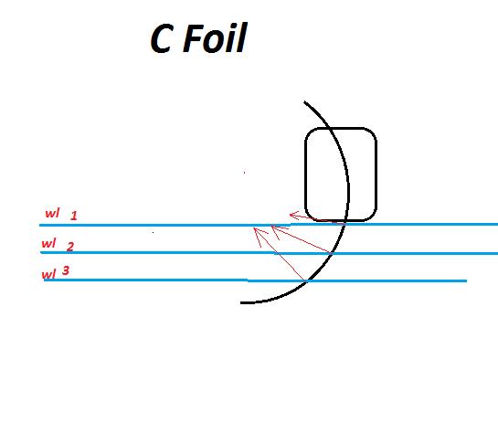 C Foil.png