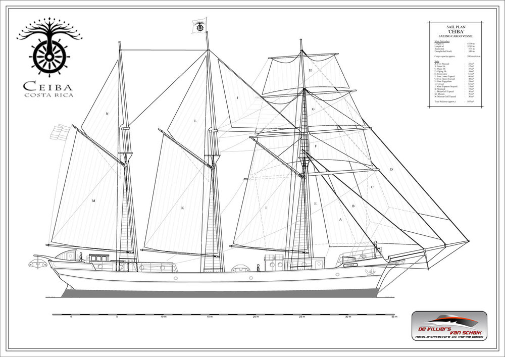 Ceiba sail plan.jpg