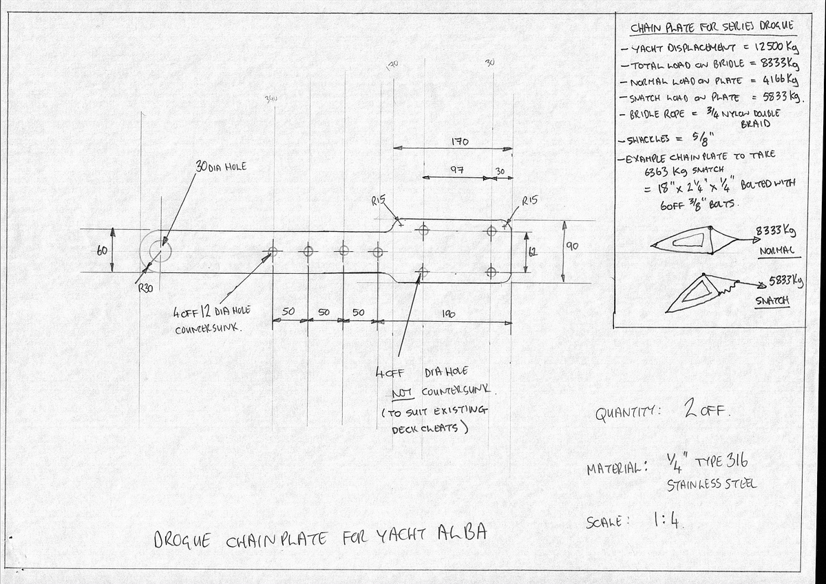Calculation for Chainplate for Series Drogue   Boat Design Net