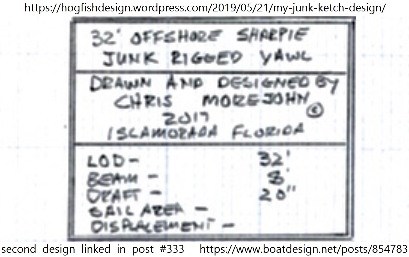 Chris Morejohn Hogfish Design some specs from second design linked in post 333.jpg