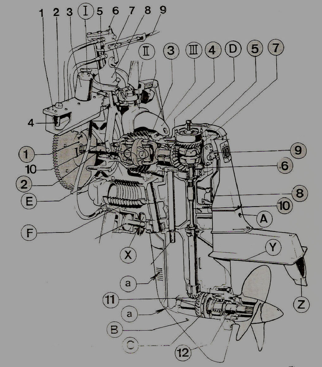 Marine Engine Diagram Wiring Will Be A Thing Of Hyundai Grace I O Boat 16 Images Yanmar Diesel
