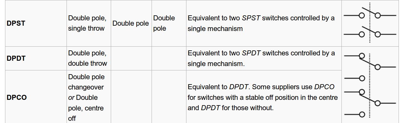 Dpdt Wiring Diagram - Wiring Diagram And Hernes