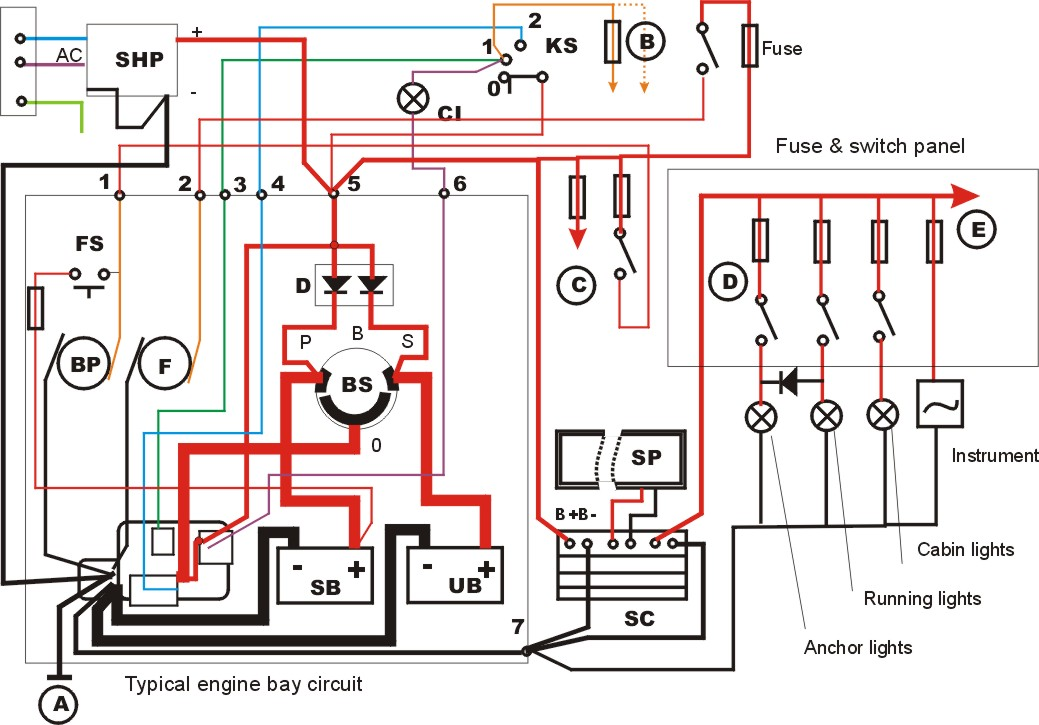 simple wiring diagram for small craft boat design net design electrical schematic at edmiracle.co