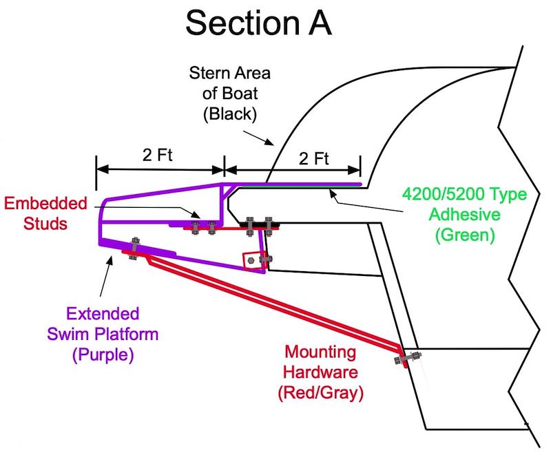ESP-Attachment-3B.png