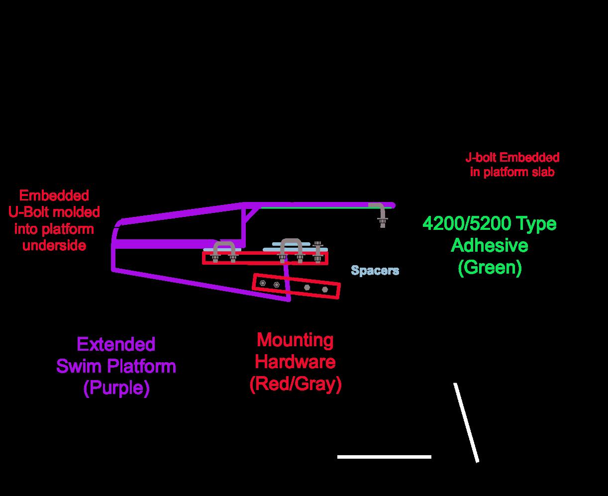 ESP-Attachment-6B.png