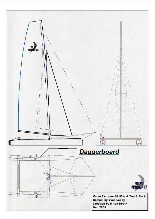 Catamaran Balance | Boat Design Net
