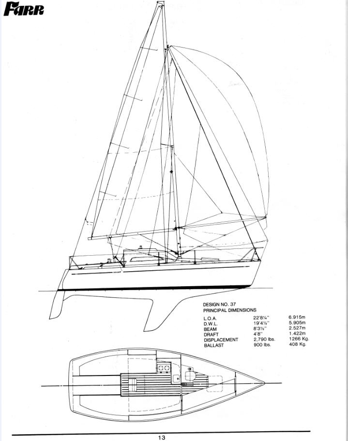 Seeking some IOR history | Page 2 | Boat Design Net