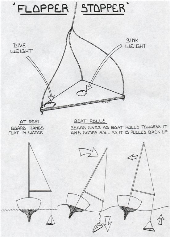 Fay Marine Roll Damper Flopper Stopper.JPG