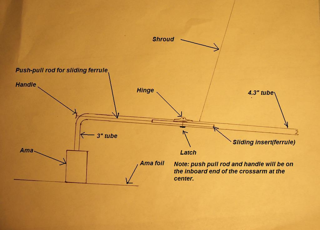 Folding System-Wolf,Dream Flyer.jpg