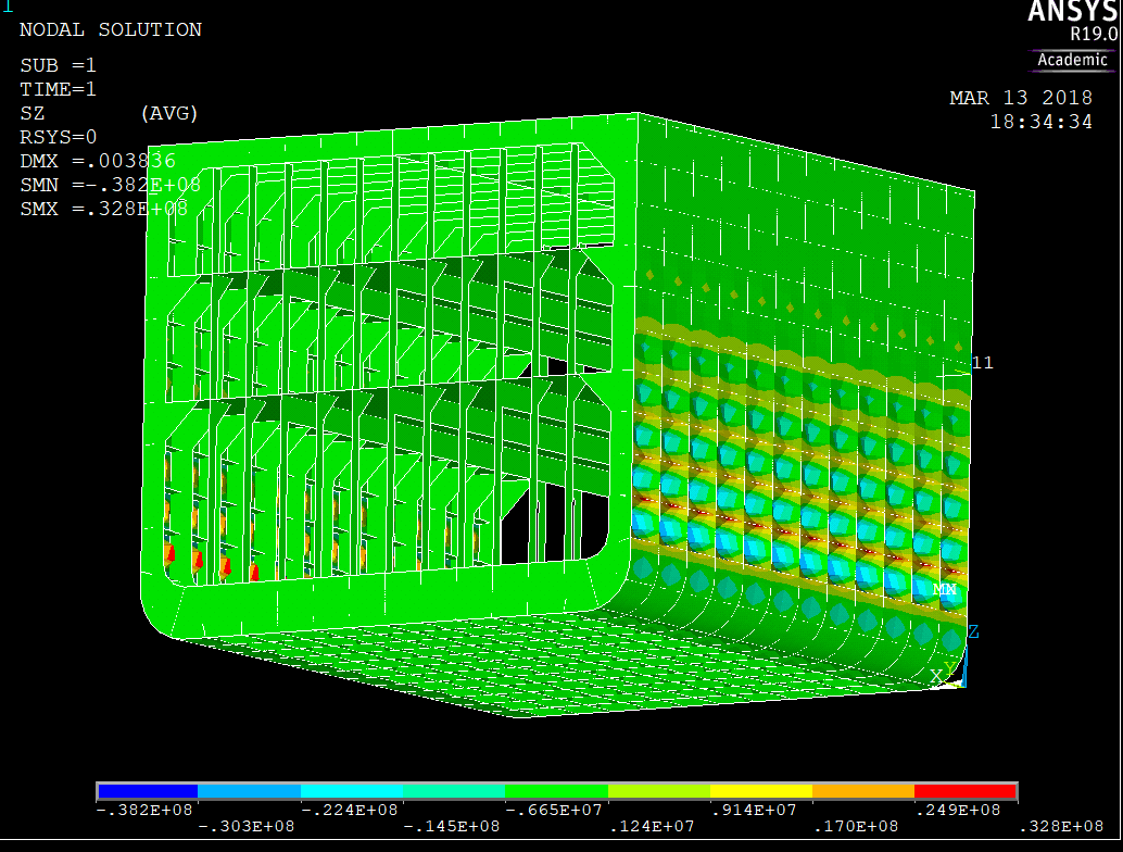 Issues with FEA of ship section in ANSYS APDL | Boat Design Net