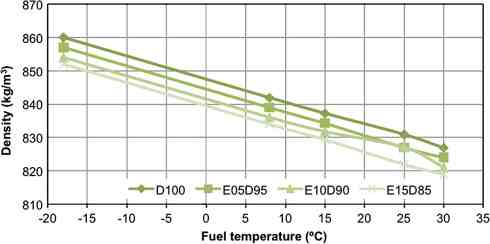 Specific Fuel Calculations | Boat Design Net