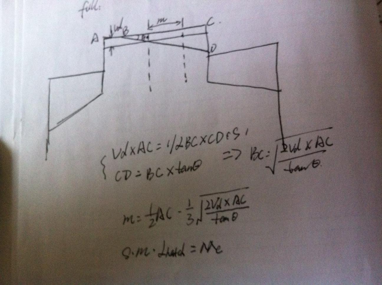 Grain heeling volumetric moment calculation boat design net fullg pooptronica Gallery
