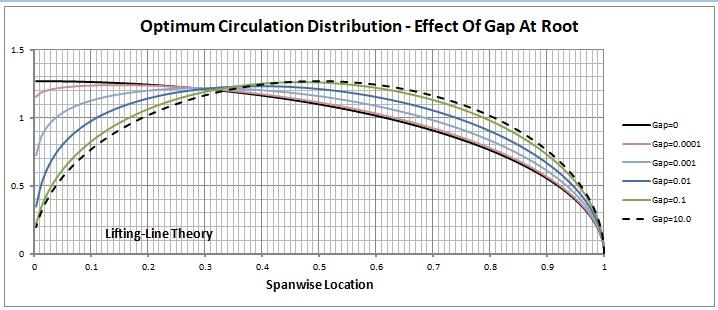 GapEffects.jpg