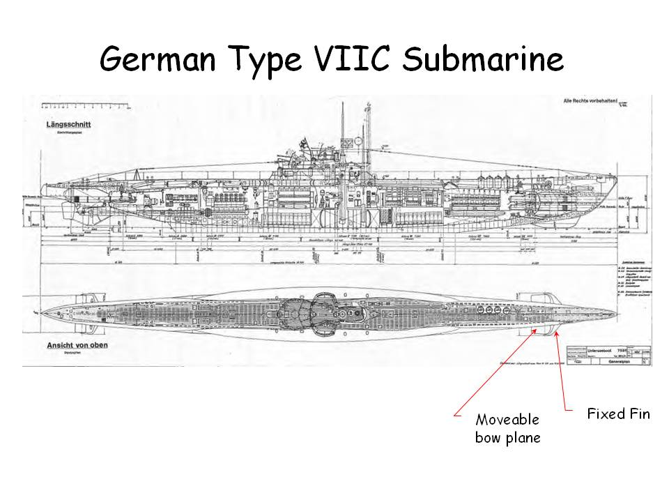 Question about WWII German U-boat bow planes | Boat Design NetBoat Design Net