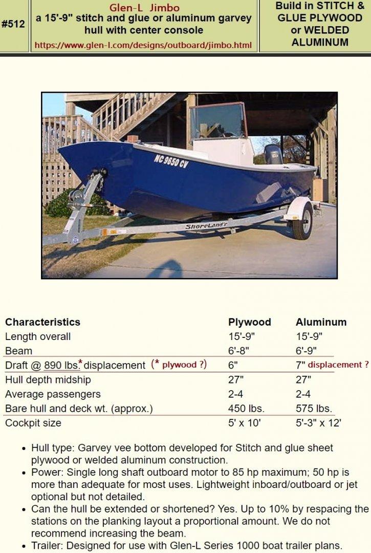 Glen-L Jimbo 15 ft 9 in Center Console Garvey Skiff build in plywood or aluminum.jpg