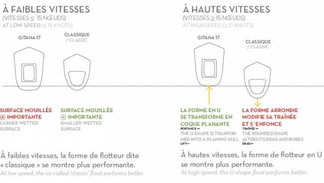 Guillaume-Verdier-«On-défriche-»2---from hull design post.jpg