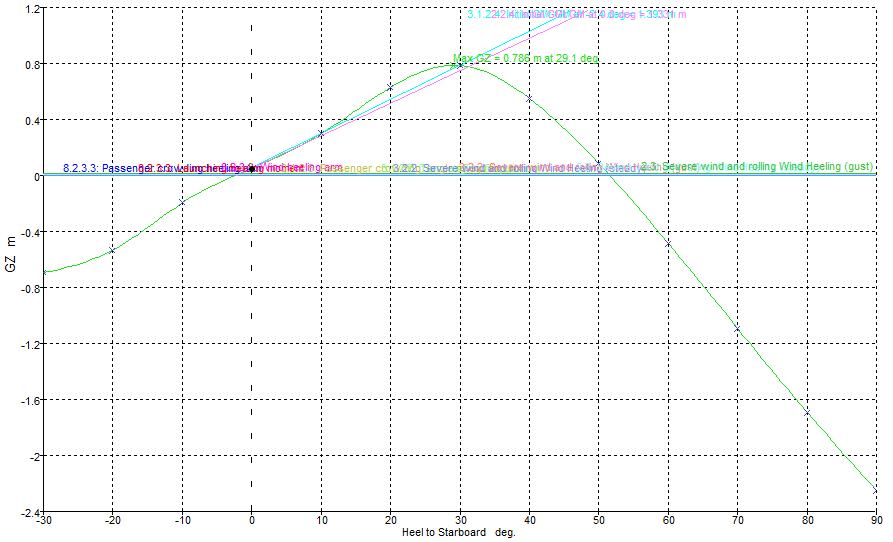 GZ Curve.PNG
