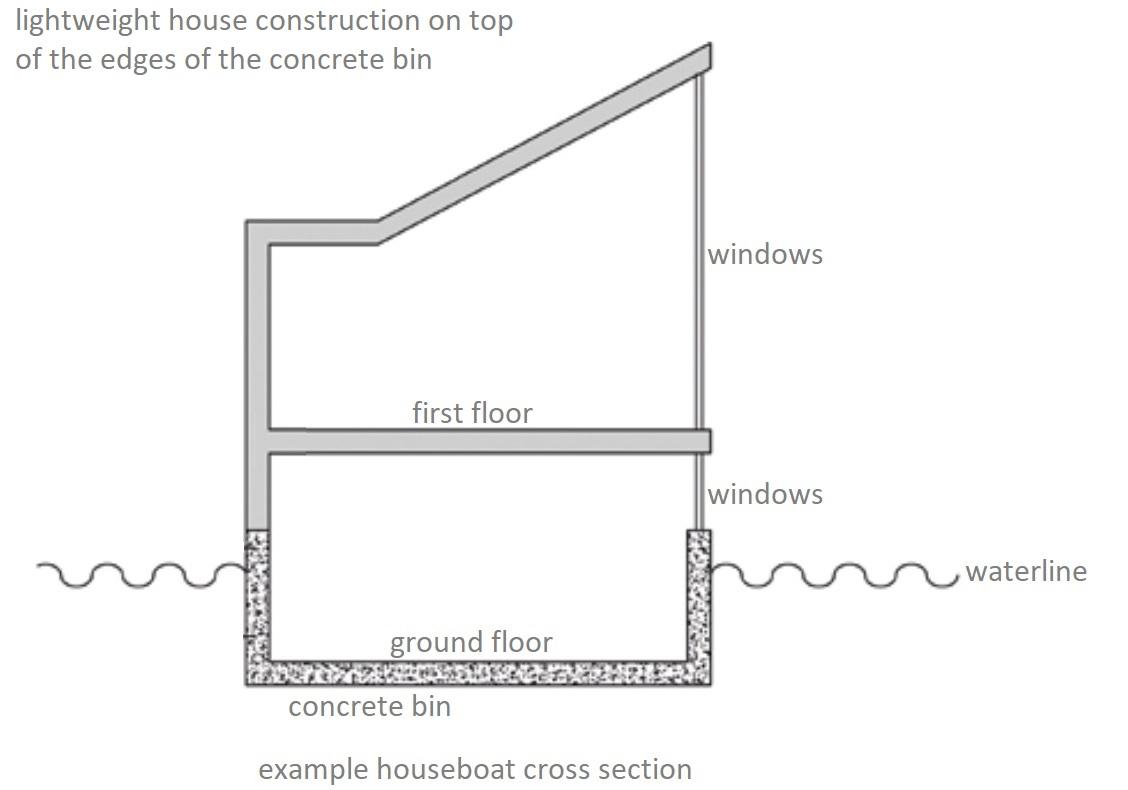 houseboat cross section.jpg