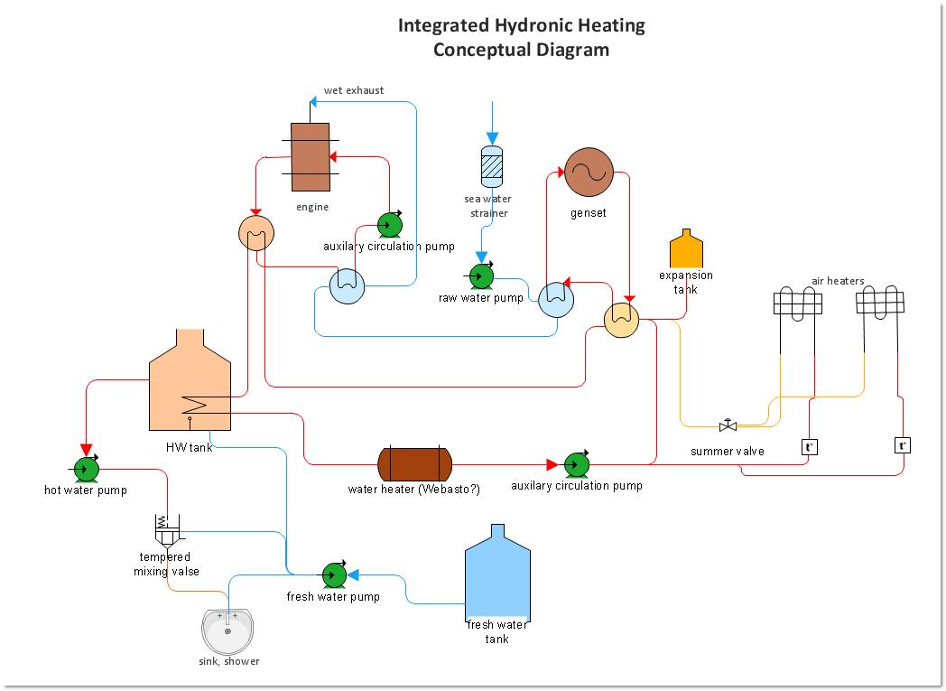20 Images Basic Boat Wiring Diagram