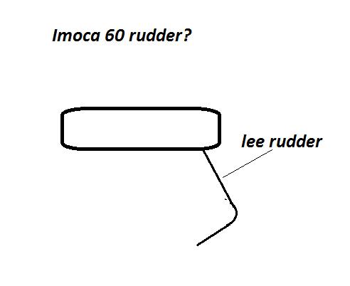 IMOCA 60 rudder.png