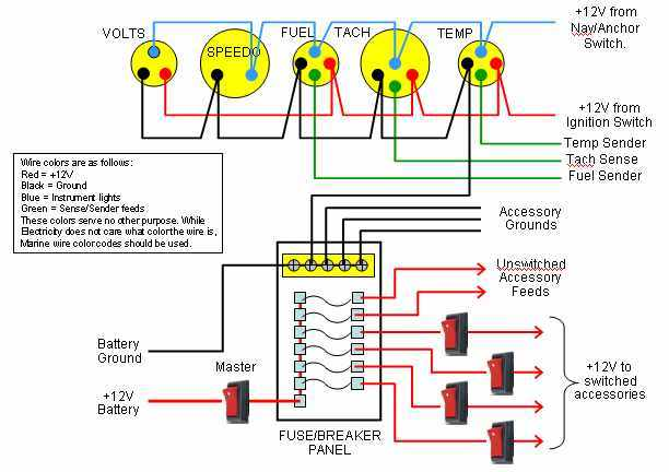 typical wiring schematic diagram boat design net how to wire a boat switch panel at Boat Fuse Block Wiring Diagram