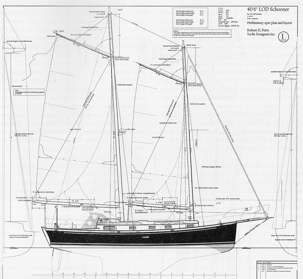 Short gaff rig, one halyard feedback | Boat Design Net