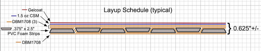 LayupSched1A.png