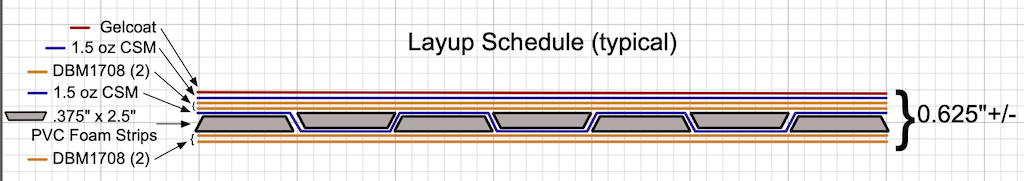 LayupSched2A.png