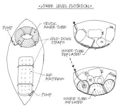 lower_level_flotation.jpg