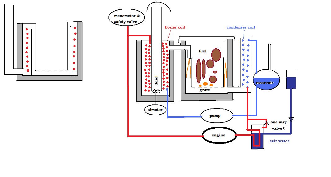 monotube boilerjpg - Homemade Steam Generator Plans