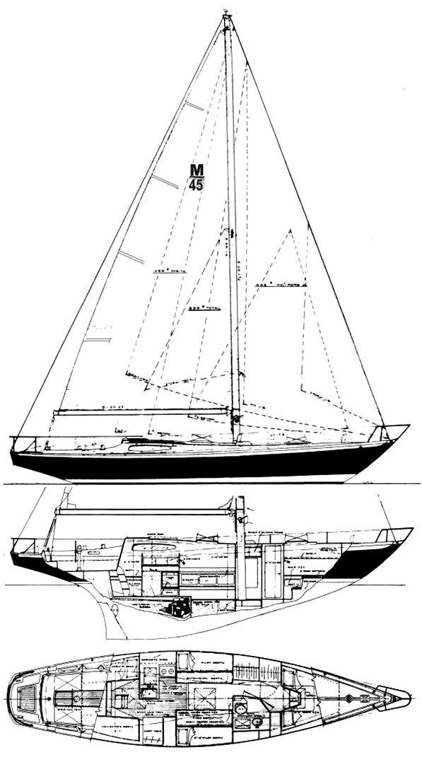 Morgan 45.jpg