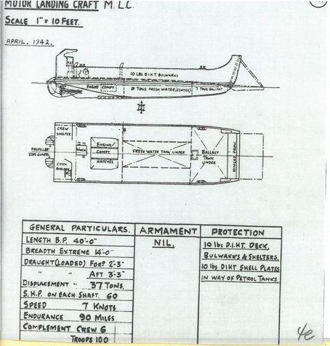 Motorlandingcraft_1942.jpg
