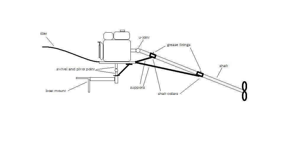 Лодочный мотор из бензопилы своими руками чертежи 10