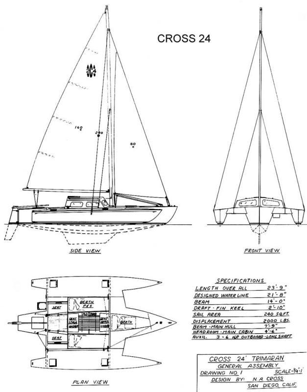 Norman Cross Trimaran   Page 3   Boat Design Net